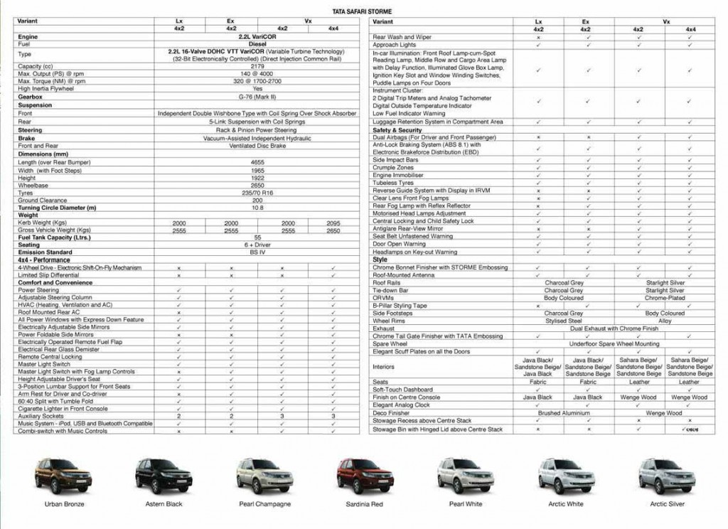 Tata Safari Storme Features and Specifications