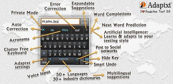 Adaptext Keyboard Layout