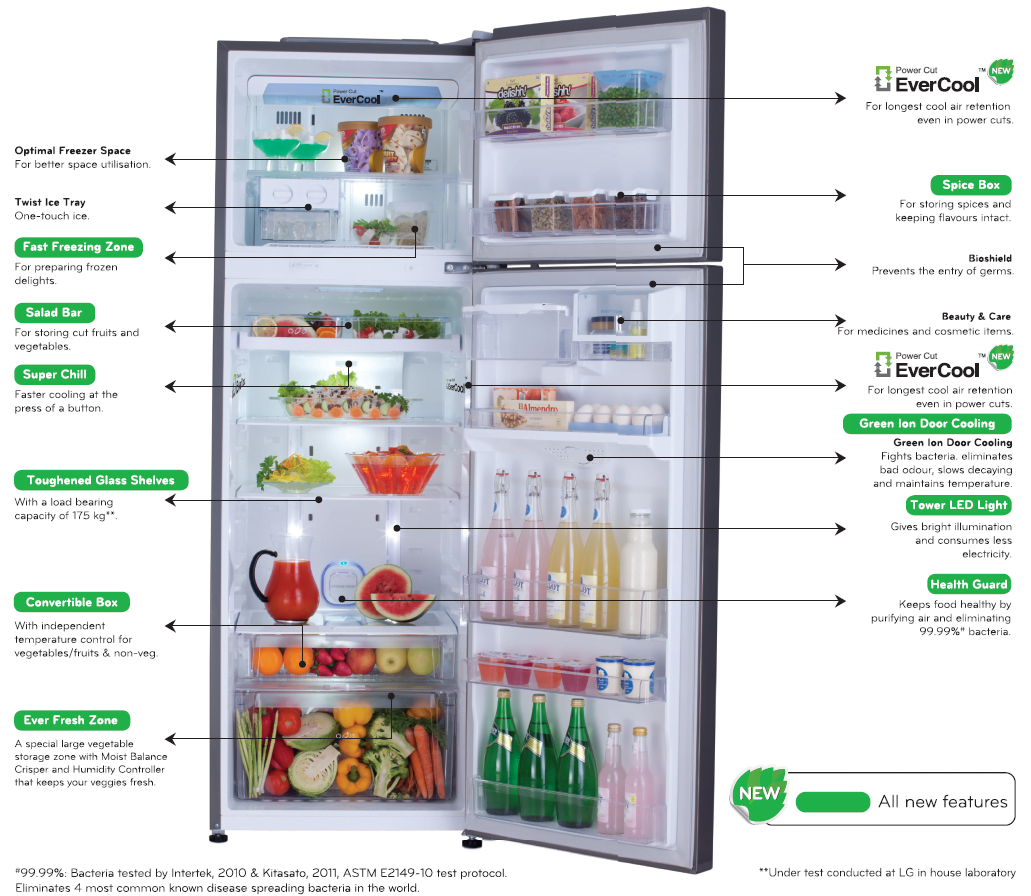 LG EverCool Refrigerator Features