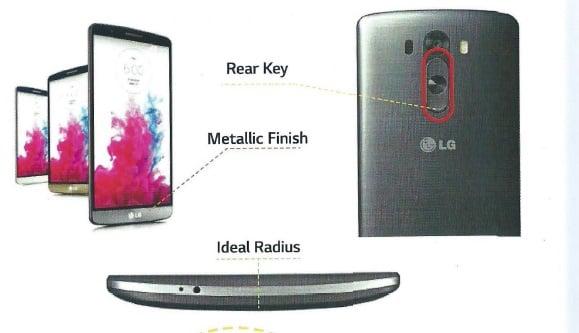 LG G3 Design