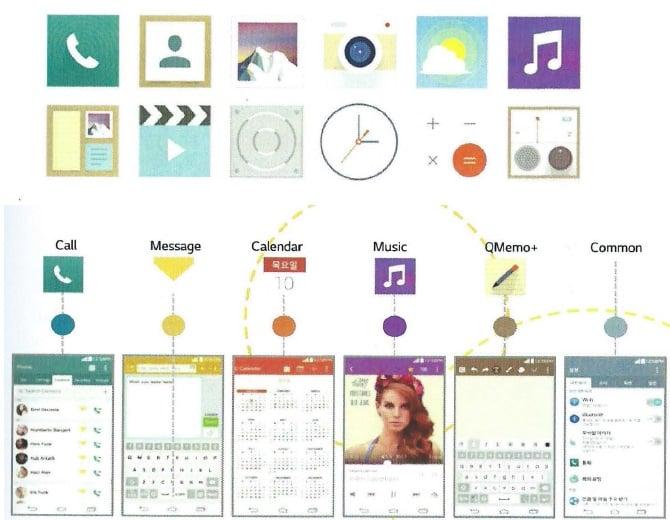 LG G3 GUI