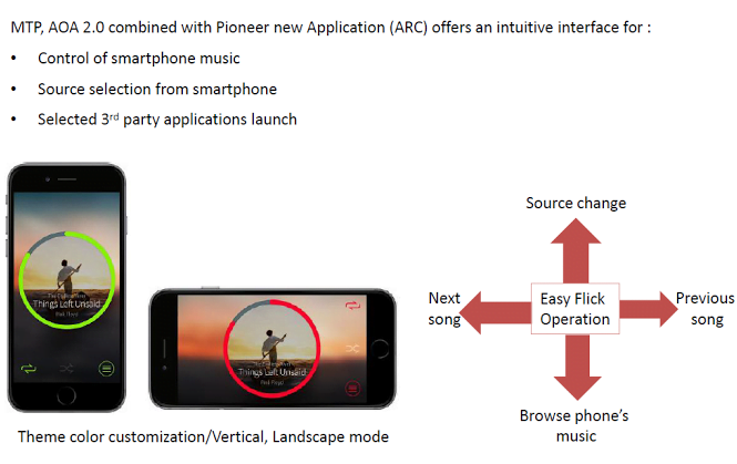 Pioneer Introduces ARC App for Controlling in-Car Entertainment