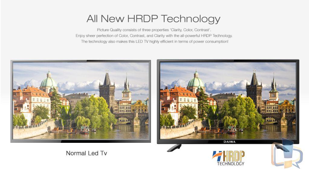 32 Inch HDMI 1