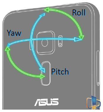 3-axis-eis