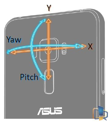 4-axis-ois