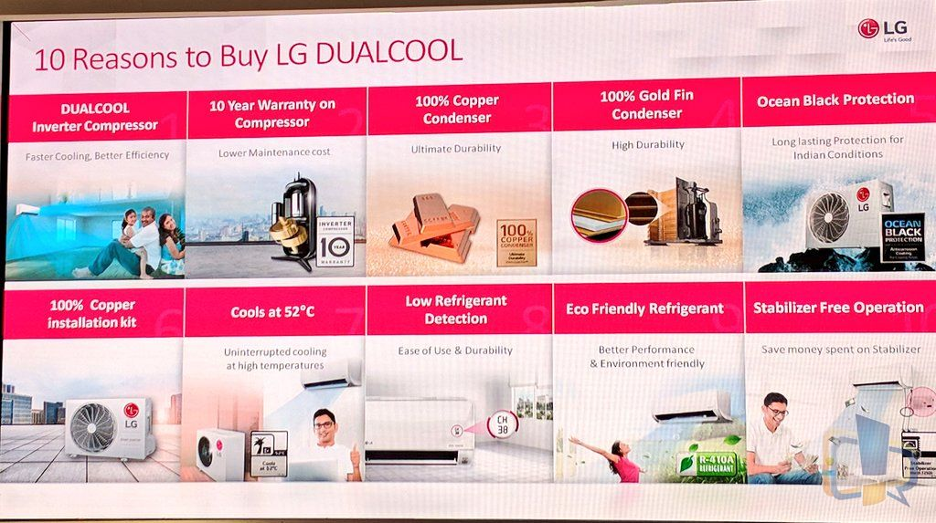 Reasons to buy Dual Inverter AC