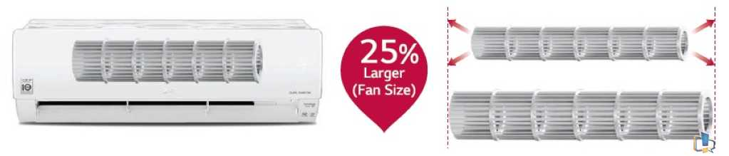 LG Indoor Unit Skew Fan