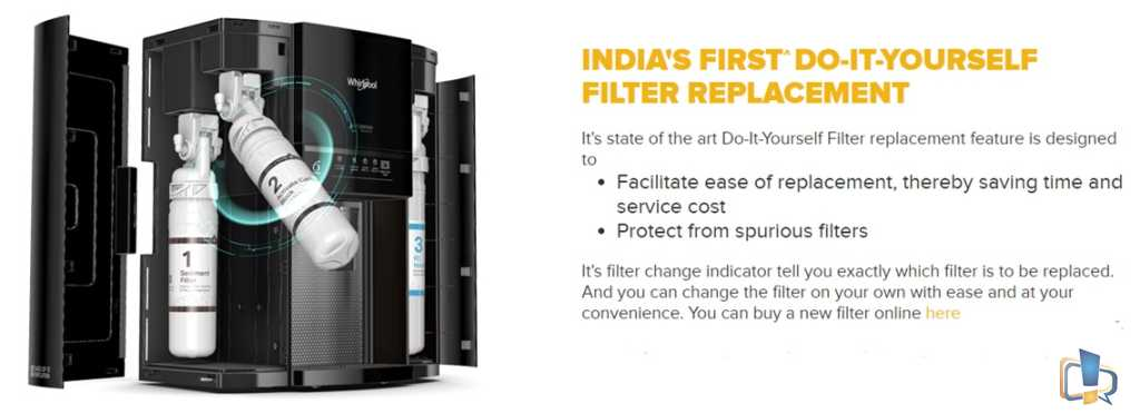 India's First* Do-It-Yourself Filter Replacement