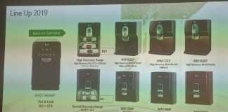 LG Water Purifier 2019 Lineup