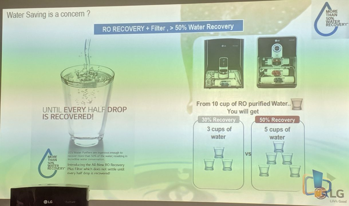 LG Water Purifier with 50% Water Recovery