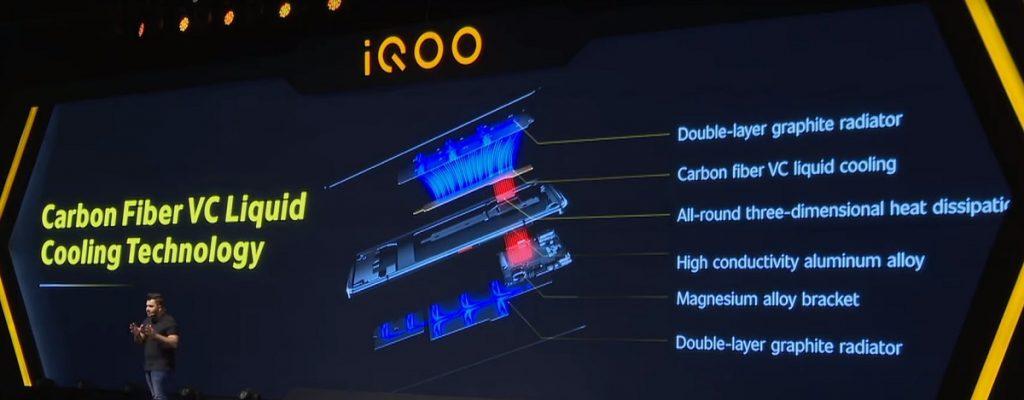 iQOO 3 Carbon Fiber Cooling